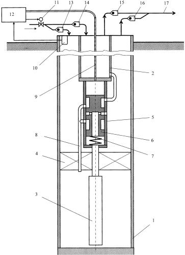 Способ нагнетания газа и жидкости в скважину и устройство для его осуществления