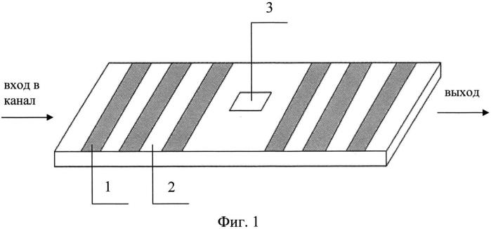 Способ изготовления системы охлаждения электронного и микроэлектронного оборудования