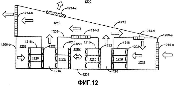 Блок подготовки воздуха на основе принципов умного дома для системы охлаждения пула серверов