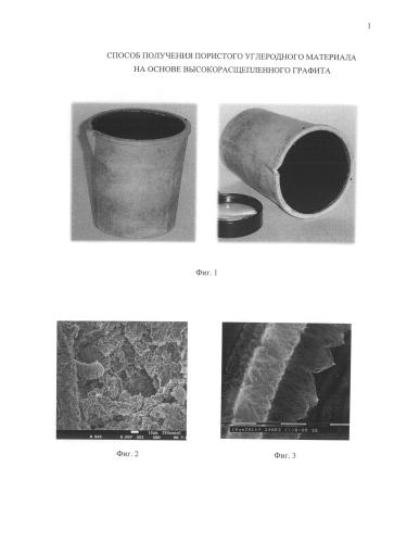 Способ получения пористого углеродного материала на основе высокорасщепленного графита