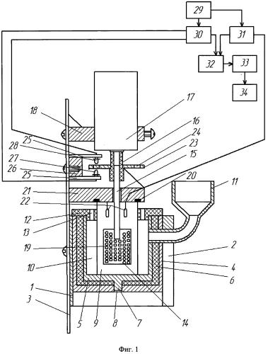 Способ определения температуры застывания нефтепродуктов и устройство для его осуществления