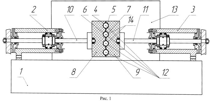 Устройство для формирования трубчатых изделий из композиционных материалов