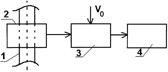 Способ определения износа фрикционных накладок тормозных колодок в автомобиле с гидравлическим приводом тормозной системы