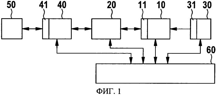 Способ калибровки точки насыщения вакуумного усилителя тормозного привода, вычисленной на основании сигнала от датчика давления