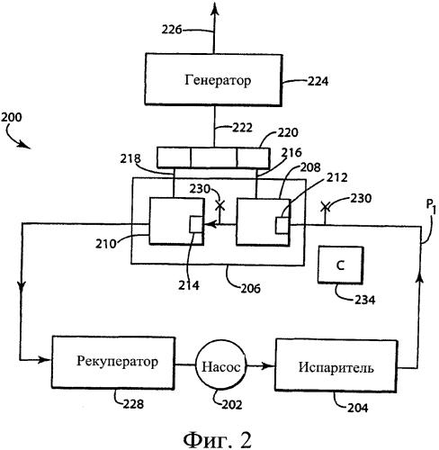 Уплотнительные устройства для турбодетандеров для использования в органических циклах рэнкина