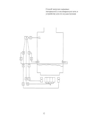 Устройство для загрузки сырьевых материалов в стекловаренную печь