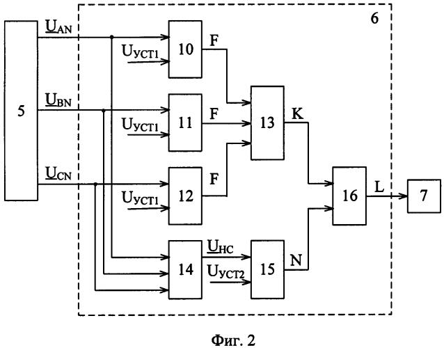 Способ защиты от обрывов фазных и нулевого проводов четырехпроводной воздушной линии электрической сети напряжением 380 в и устройство для его реализации