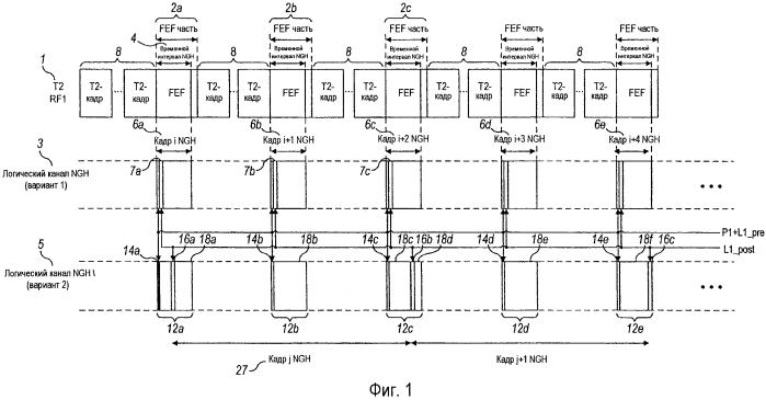 Устройство и способ для приема и передачи потоков данных в беспроводной системе