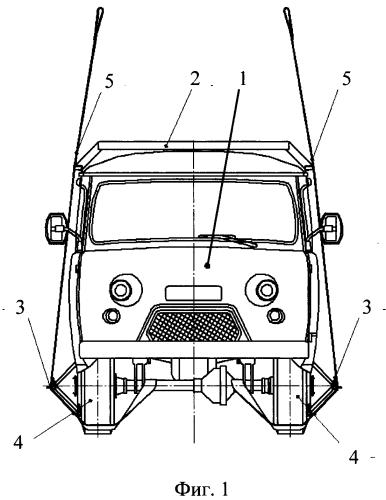 Устройство для авиатранспортирования колесного автотранспортного средства