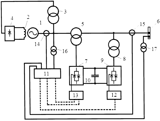Энергоблок с регулируемыми значениями реактивной мощности, величины и фазы напряжения
