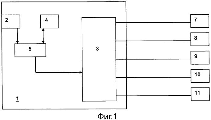 Дверная станция домашней системы связи