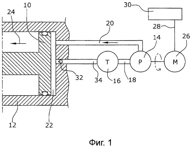Способ автоматического управления электрогидравлическим прессовым инструментом