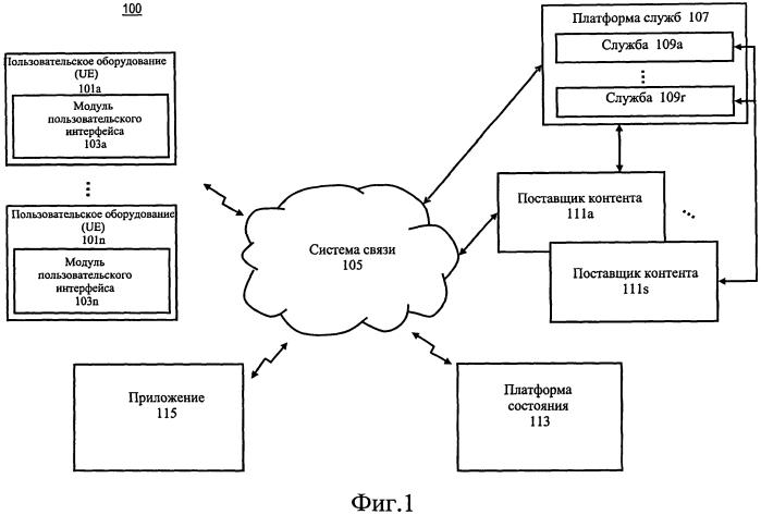 Способ и устройство для различения связанных со здоровьем состояний пользователя на основании информации о взаимодействии с пользователем
