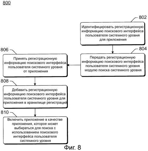 Регистрация для поискового интерфейса пользователя системного уровня