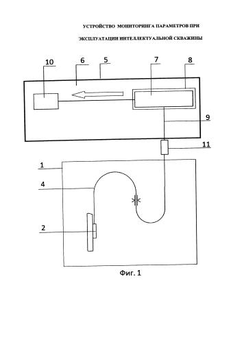 Устройство мониторинга параметров при эксплуатации интеллектуальной скважины