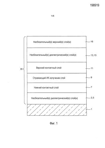 Барьерные слои, включающие ni и/или ti, покрытые изделия, включающие барьерные слои, и способы их изготовления