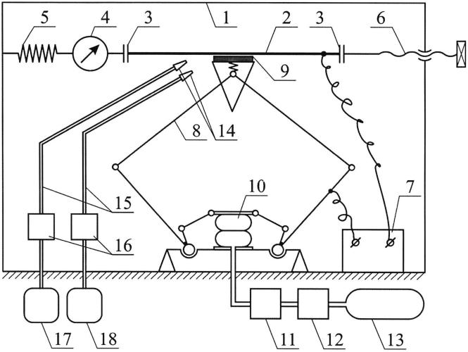Устройство для исследования взаимодействия токоприемника с контактным проводом