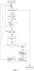 Способ регулирования давления воздуха в герметической кабине при ее разгерметизации и устройство для его осуществления
