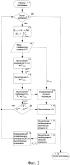 Способ регулирования давления воздуха в герметической кабине летательного аппарата и устройство для его осуществления