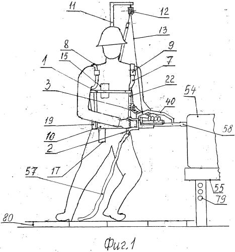 Снаряжение для обрубки отливок и клёпки