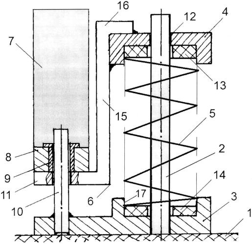 Виброизолятор для текстильных машин