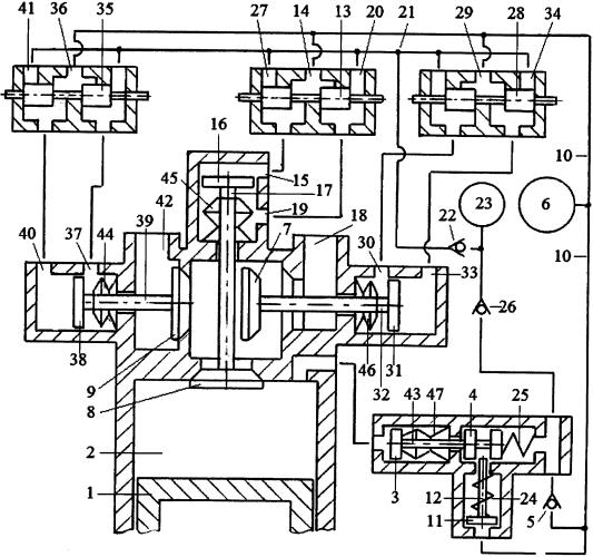 Способ реверсирования двигателя внутреннего сгорания стартерным механизмом и системой пневматического привода трёхклапанного газораспределителя с зарядкой пневмоаккумулятора системы газом из компенсационного пневмоаккумулятора