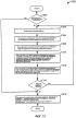 Способ работы транспортного средства с гибридным приводом (варианты)