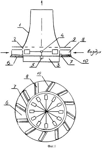 Аэродинамическая градирня с внешним теплообменом