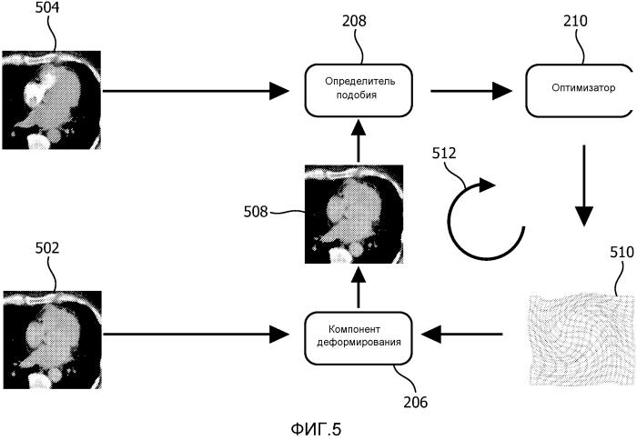 Совмещение данных изображения для динамической перфузионной компьютерной томографии