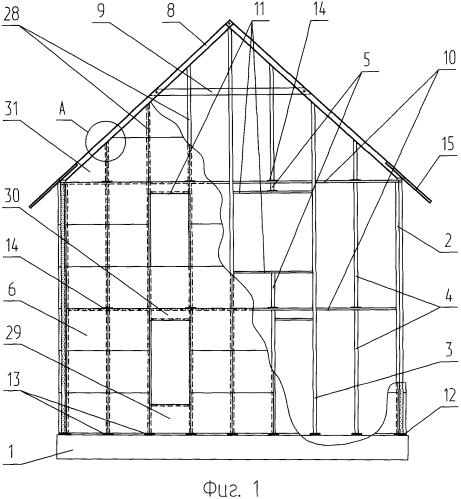 Каркасно-панельное здание