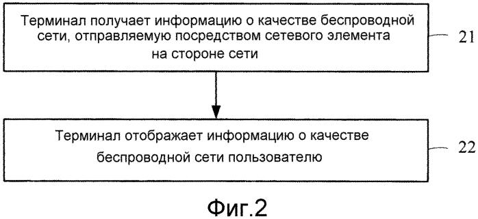 Способ, устройство и система для получения информации о качестве беспроводной сети