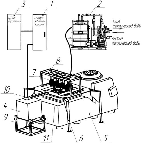 Установка для высокотемпературных механических испытаний объектов цилиндрической формы