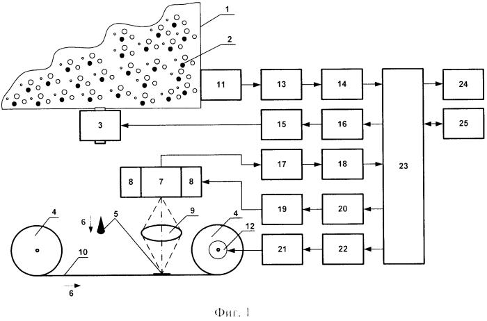 Оптико-электронное устройство для контроля качества моторного масла