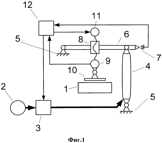 Устройство циклического нагружения (варианты)
