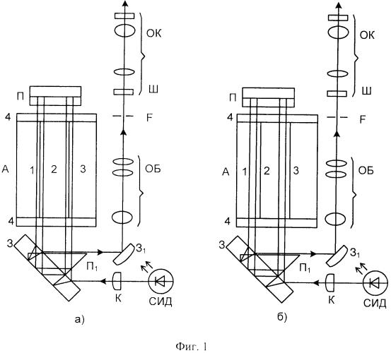 Оптико-электронное устройство для измерения концентрации газов