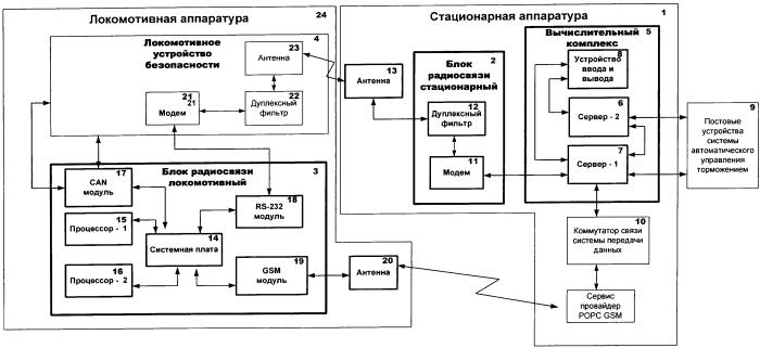 Система передачи ответственной информации от постовой аппаратуры в бортовые устройства безопасности