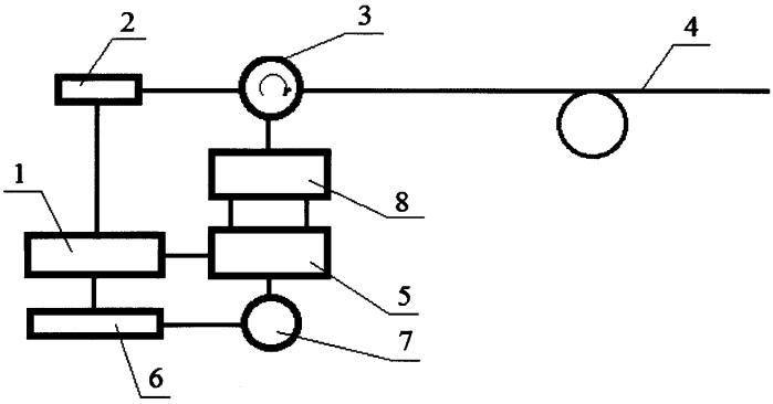 Способ измерения температурного распределения в объекте и устройство для его осуществления
