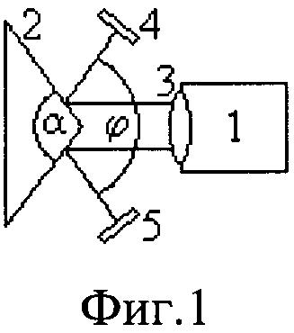 Видеоавтоколлимационный угломер
