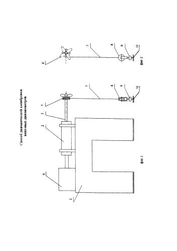 Способ динамической калибровки винтовых динамометров