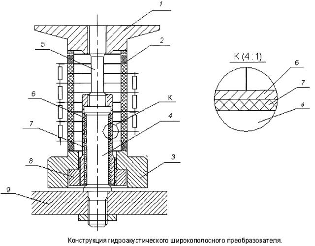 Гидроакустический широкополосный преобразователь