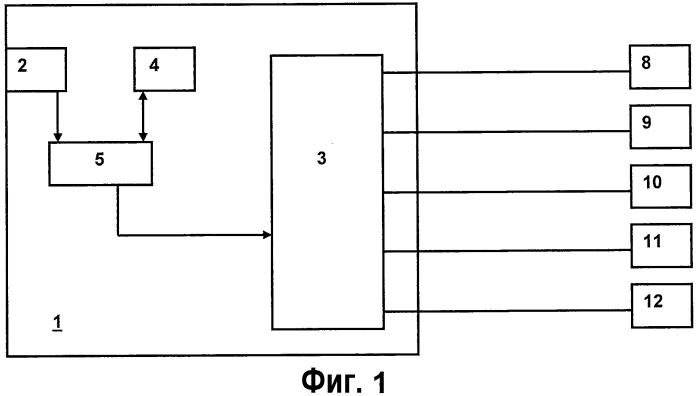 Дверная станция домашней коммуникационной системы