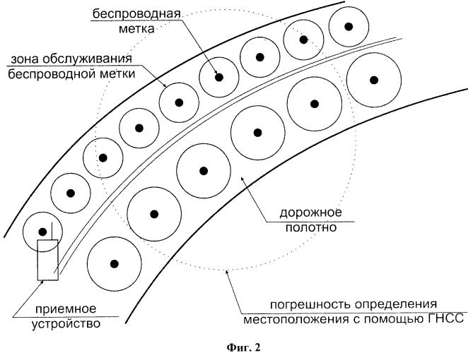 Способ определения местоположения подвижных объектов