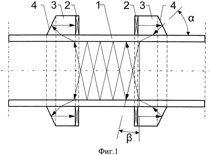 Способ измерения расхода газа в трубопроводах и устройство для его осуществления
