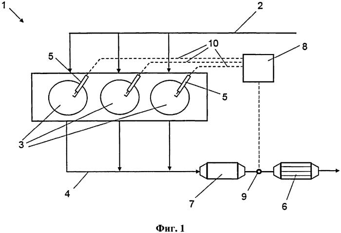 Способ эксплуатации двигателя внутреннего сгорания с искровым зажиганием и системой нейтрализации выхлопных газов и двигатель внутреннего сгорания