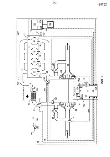 Способ для двигателя с наддувом, способ для двигателя транспортного средства и способ для двигателя