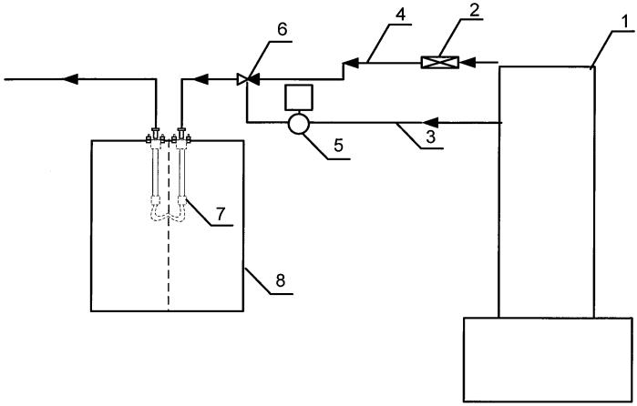 Воздушная автоматическая нагревательная система для поддержания рабочей температуры масла в маслобаке газотурбинного двигателя