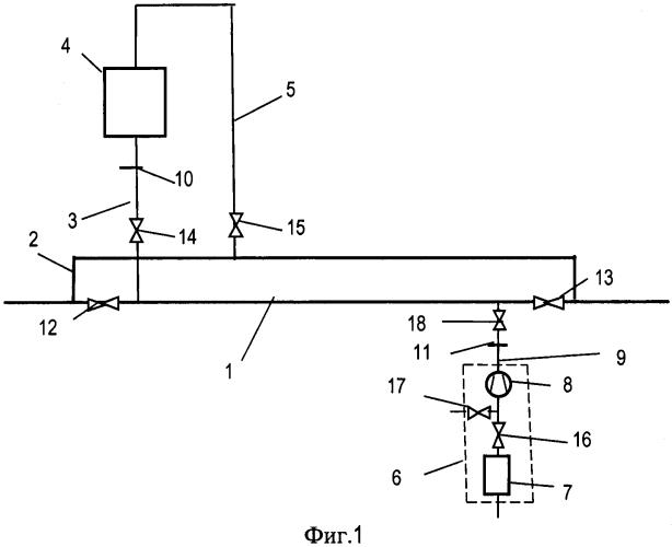 Способ откачки газа из отключенного участка магистрального газопровода в его действующий участок и система для его осуществления