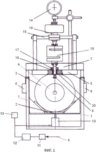 Способ измерения статического давления установленного в автошине шипа противоскольжения на дорожное покрытие и стенд осуществления этого способа