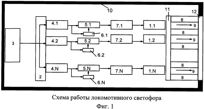 Модуль светофора
