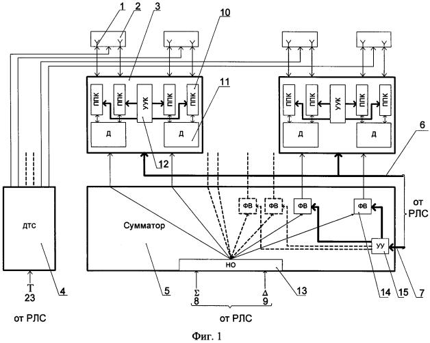 Приемо-передающая активная фазированная антенная решетка